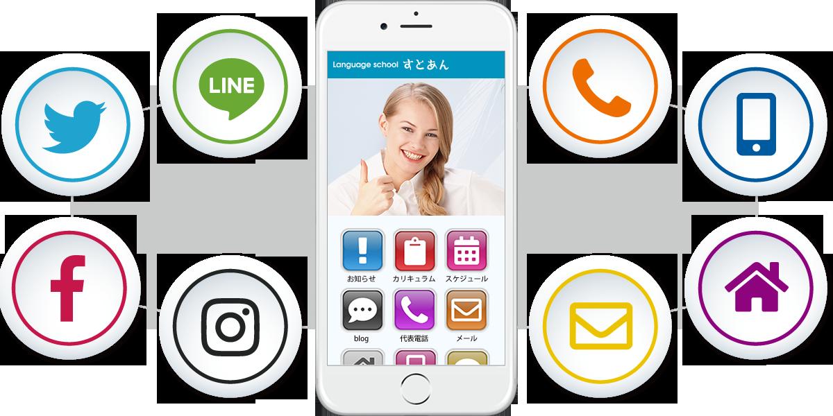 教室・スクールオフィシャルのLINE・Twitter・Facebook・InstagramなどのSNSへのリンクを、ひとつにまとめて掲載することができます。