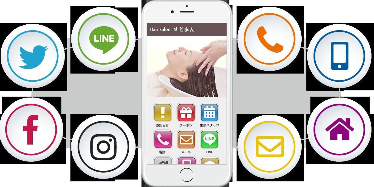 電話番号・SMS・メールアドレス・ホームページURLなども掲載でき、アプリのようにワンタップでアクセスすることができます。