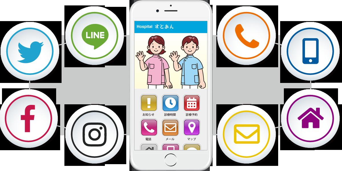 病院・クリニック・医院・診療所・歯医者さんなど、オフィシャルのLINE・Twitter・Facebook・InstagramなどのSNSへのリンクを、ひとつにまとめて掲載することができます。