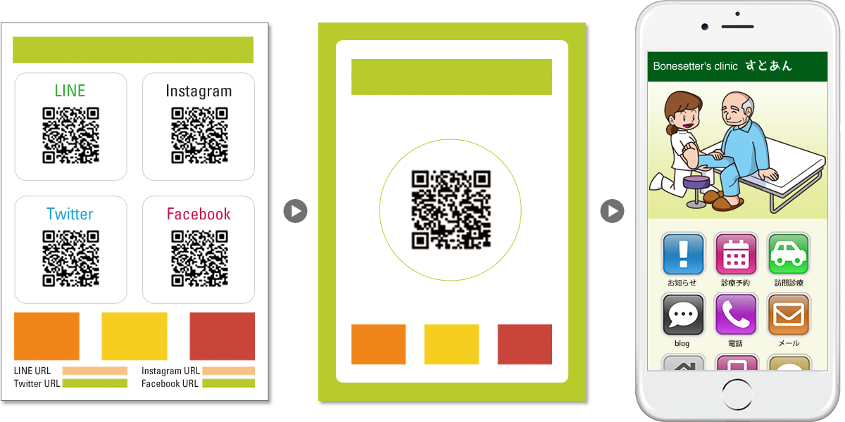 院内POP・リーフレットなどで、各SNSごとに掲載していたURL・QRコードを、ひとつにまとめることができます。