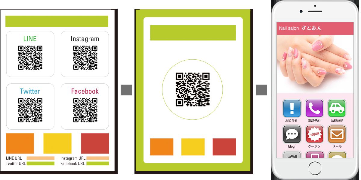 サロン内POP・ちらしなどで、各SNSごとに掲載していたURL・QRコードを、ひとつにまとめることができます。
