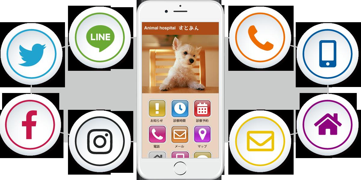 動物病院・トリミングサロン・ペットホテルなど、オフィシャルのLINE・Twitter・Facebook・InstagramなどのSNSへのリンクを、ひとつにまとめて掲載することができます。