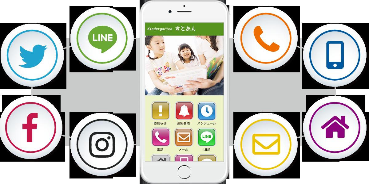 幼稚園・保育園・保育所・託児所オフィシャルのLINE・Twitter・Facebook・InstagramなどのSNSへのリンクを、ひとつにまとめて掲載することができます。