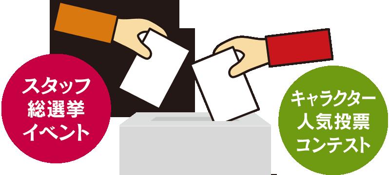 「一決」は、総選挙イベント・人気投票コンテストなどのプロモーションを簡単に運用できる、無料WEBシステムツールです。
